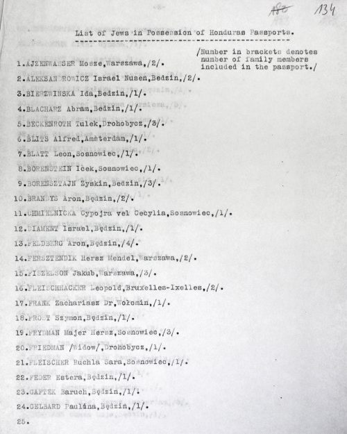 <p>Lista Żydów posiadaczy paszportów honduraskich<br /> <small>Archiwum Akt Nowych AAN_2_593_0_12_171_0175 - Archiwum Akt Nowych AAN_2_593_0_12_171_0180</small></p>