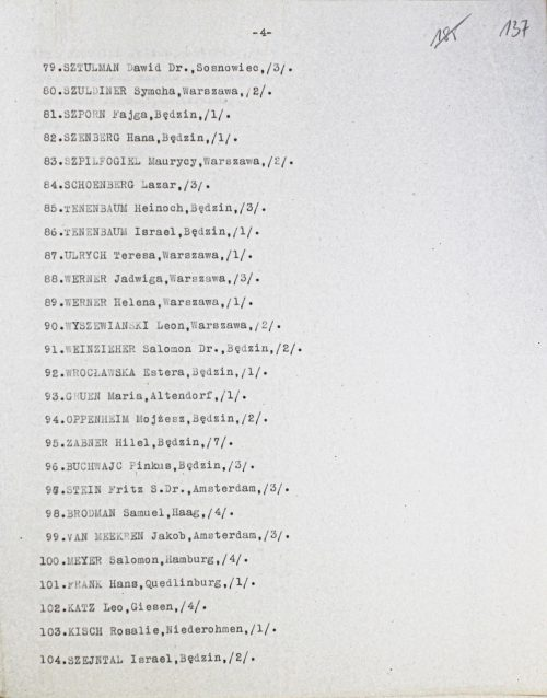 <p>List of Jews in possession of Honduran passports<br /> <small>Archiwum Akt Nowych AAN_2_593_0_12_171_0175 - Archiwum Akt Nowych AAN_2_593_0_12_171_0180</small></p>